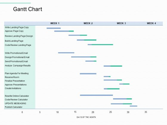 Copywriting Service Gantt Chart Ppt Styles Images PDF