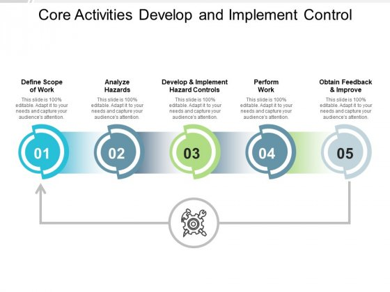 Core Activities Develop And Implement Control Ppt Powerpoint Presentation Outline Deck