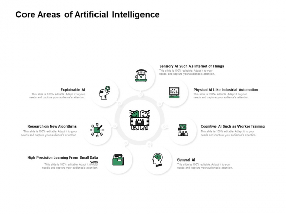 Core Areas Of Artificial Intelligence Ppt PowerPoint Presentation Infographic Template Graphic Images