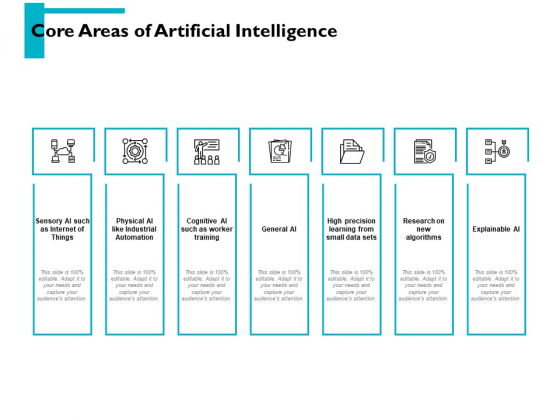 Core Areas Of Artificial Intelligence Ppt PowerPoint Presentation Infographics Visual Aids