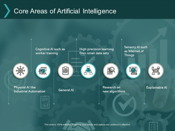 Core Areas Of Artificial Intelligence Ppt PowerPoint Presentation Portfolio Sample