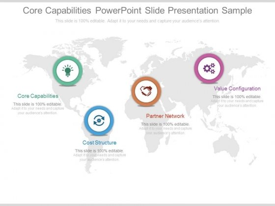 Core Capabilities Powerpoint Slide Presentation Sample