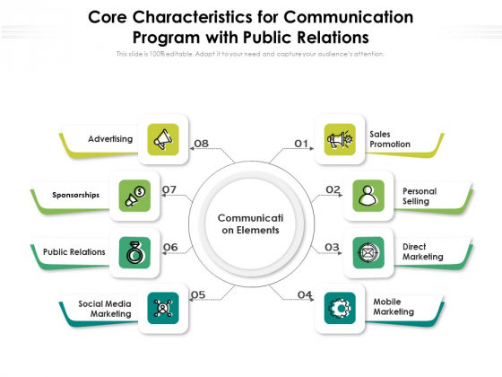 Core Characteristics For Communication Program With Public Relations Ppt PowerPoint Presentation Gallery Outfit PDF