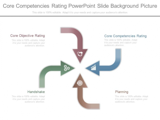 Core Competencies Rating Powerpoint Slide Background Picture