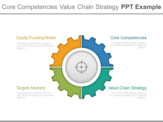 Core Competencies Value Chain Strategy Ppt Example