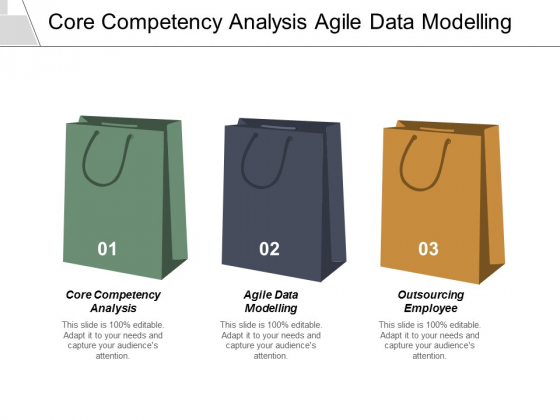 Core Competency Analysis Agile Data Modelling Outsourcing Employee Ppt PowerPoint Presentation Infographics Icons