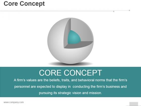 Core Concept Ppt PowerPoint Presentation Outline