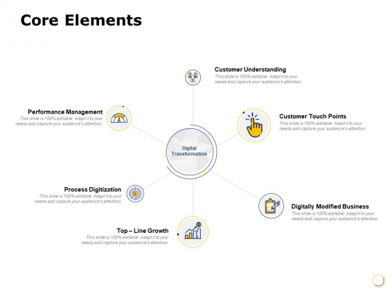 Core Elements Ppt PowerPoint Presentation File Diagrams