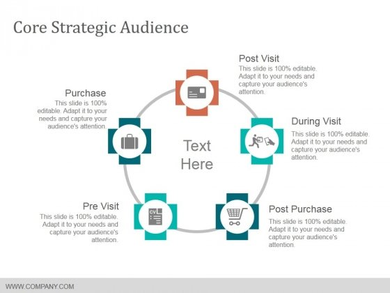 Core Strategic Audience Ppt Powerpoint Presentation Ideas Skills