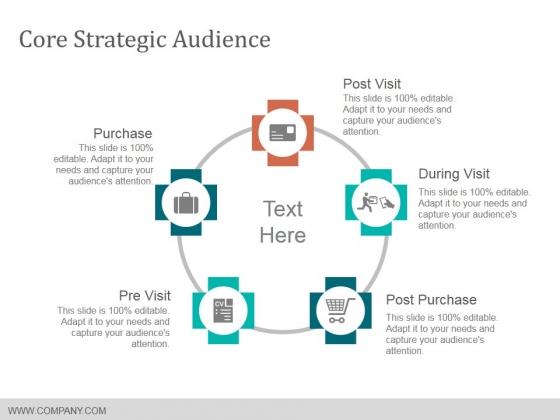 Core Strategic Audience Ppt Powerpoint Presentation Ideas Skills