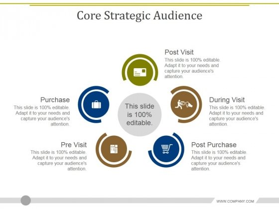 Core Strategic Audience Ppt PowerPoint Presentation Show Smartart
