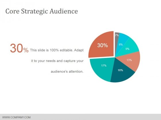 Core Strategic Audience Template 2 Ppt Powerpoint Presentation Show Designs
