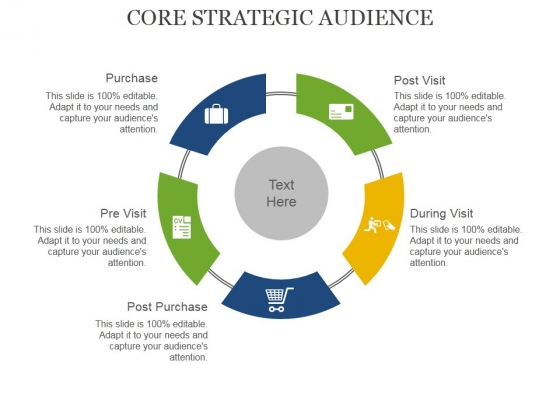 Core Strategic Audience Template 3 Ppt PowerPoint Presentation Ideas Example File