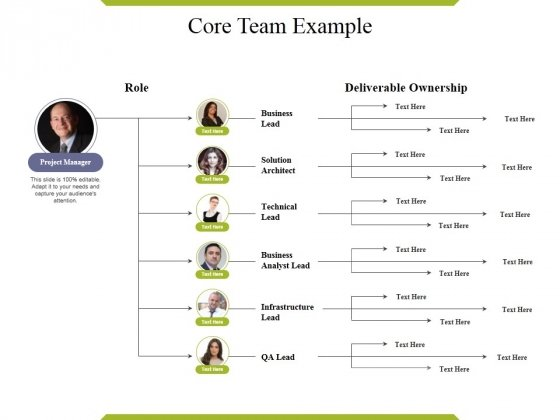Core Team Example Ppt PowerPoint Presentation Model Diagrams