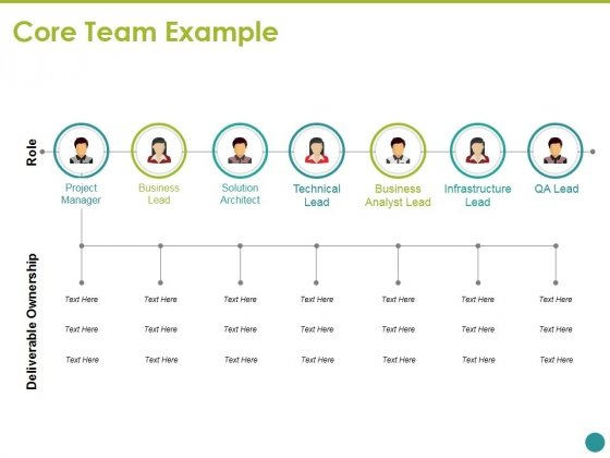 Core Team Example Ppt PowerPoint Presentation Styles Slideshow
