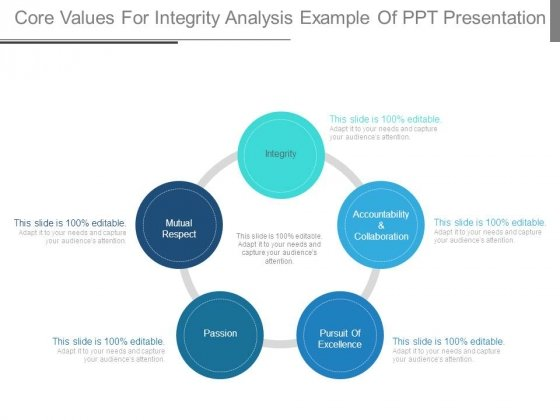 Core Values For Integrity Analysis Example Of Ppt Presentation