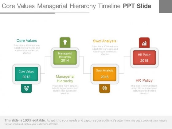 Core Values Managerial Hierarchy Timeline Ppt Slide