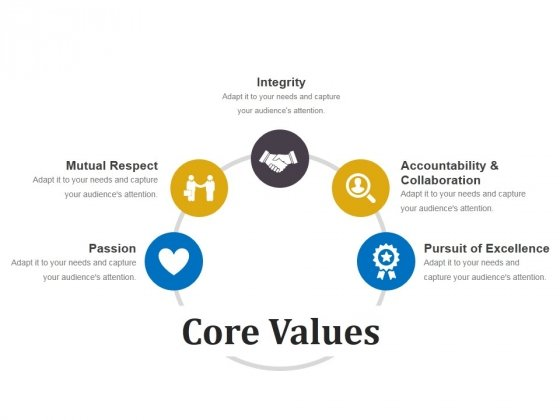 Core Values Ppt PowerPoint Presentation Layouts Maker