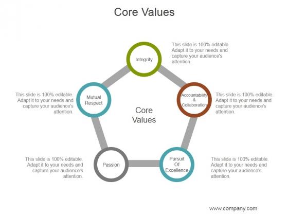 Core Values Ppt PowerPoint Presentation Outline