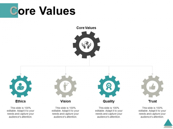 Core Values Quality Trust Ppt PowerPoint Presentation Pictures Slides