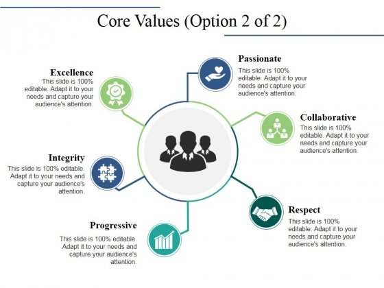 Core Values Template 2 Ppt PowerPoint Presentation Summary Picture