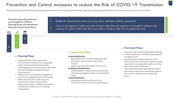 Coronavirus_Organization_Sustain_Adapt_And_Post_Improvement_For_Convention_Sector_Ppt_PowerPoint_Presentation_Complete_Deck_With_Slides_Slide_14