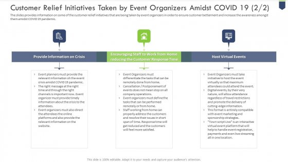 Coronavirus_Organization_Sustain_Adapt_And_Post_Improvement_For_Convention_Sector_Ppt_PowerPoint_Presentation_Complete_Deck_With_Slides_Slide_28