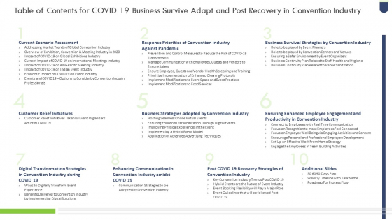 Coronavirus_Organization_Sustain_Adapt_And_Post_Improvement_For_Convention_Sector_Ppt_PowerPoint_Presentation_Complete_Deck_With_Slides_Slide_3