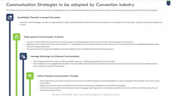 Coronavirus_Organization_Sustain_Adapt_And_Post_Improvement_For_Convention_Sector_Ppt_PowerPoint_Presentation_Complete_Deck_With_Slides_Slide_47
