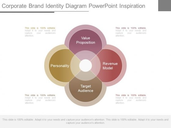 Corporate Brand Identity Diagram Powerpoint Inspiration