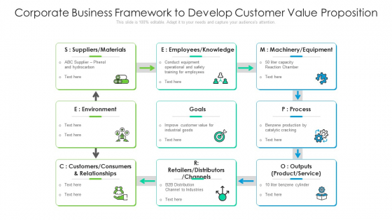 Corporate Business Framework To Develop Customer Value Proposition Ppt Infographics Example File PDF