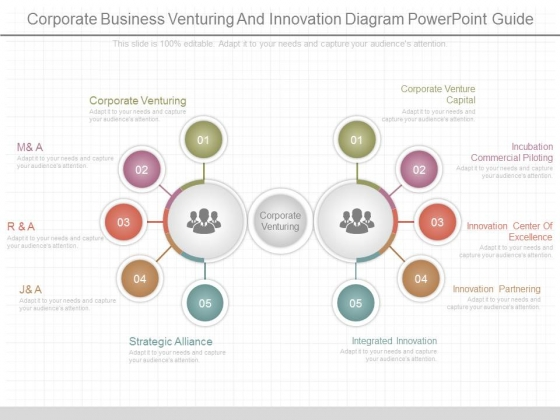 Corporate Business Venturing And Innovation Diagram Powerpoint Guide