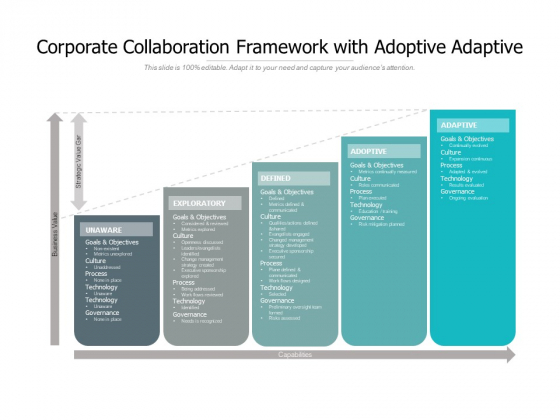 Corporate Collaboration Framework With Adoptive Adaptive Ppt PowerPoint Presentation Inspiration Format