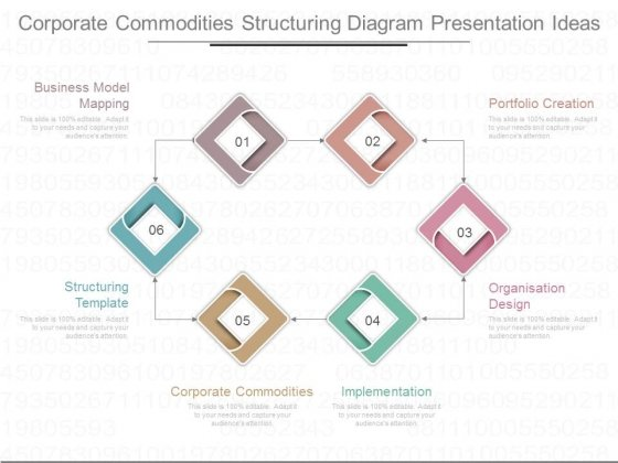 Corporate Commodities Structuring Diagram Presentation Ideas