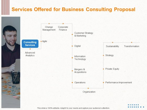 Corporate Consulting Services Offered For Business Consulting Proposal Ppt Model Graphic Images PDF