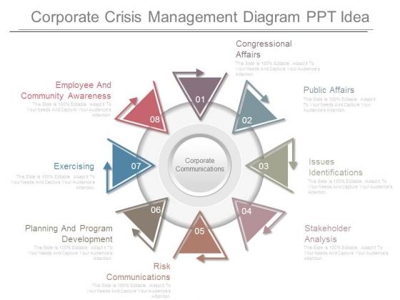 Corporate Crisis Management Diagram Ppt Idea