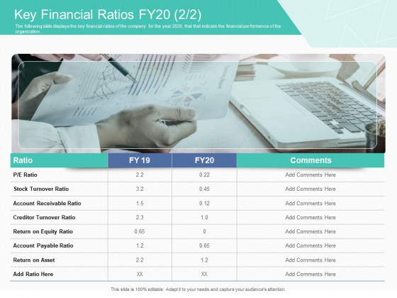 Corporate Debt Refinancing And Restructuring Key Financial Ratios FY20 Equity Information PDF