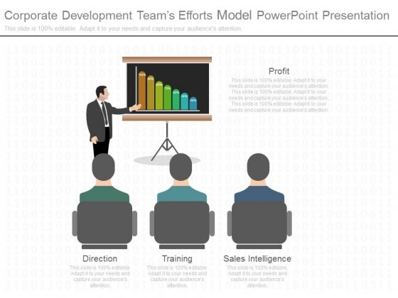 Corporate Development Teams Efforts Model Powerpoint Presentation