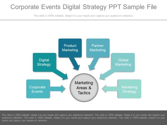 Corporate Events Digital Strategy Ppt Sample File