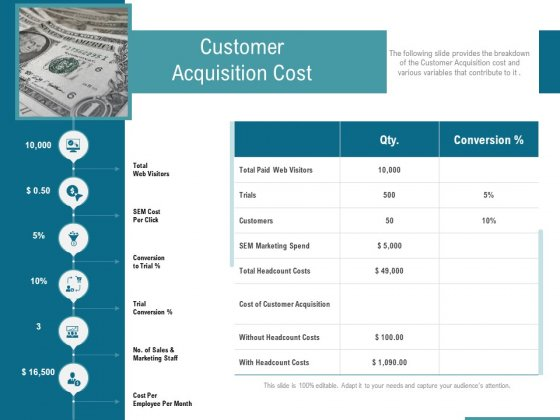 Corporate Execution And Financial Liability Report Customer Acquisition Cost Topics PDF