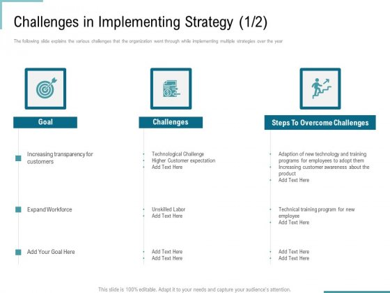 Corporate_Execution_Financial_Liability_Report_Challenges_In_Implementing_Strategy_Adopt_Rules_PDF_Slide_1