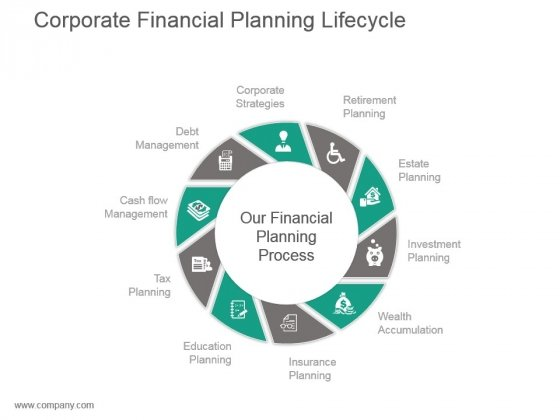 Corporate Financial Planning Lifecycle Powerpoint Slide Deck