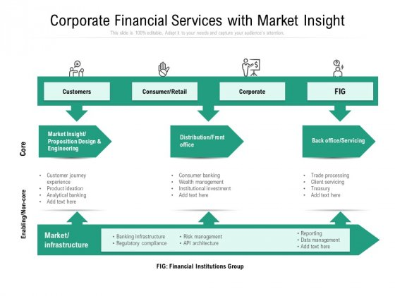Corporate Financial Services With Market Insight Ppt PowerPoint Presentation Infographic Template Design Templates PDF