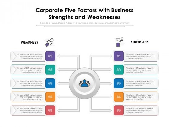 Corporate Five Factors With Business Strengths And Weaknesses Ppt PowerPoint Presentation Show Deck PDF