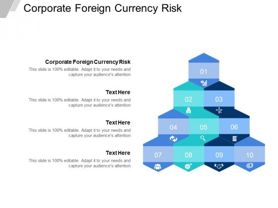 Corporate Foreign Currency Risk Ppt PowerPoint Presentation Infographic Template Layout Cpb