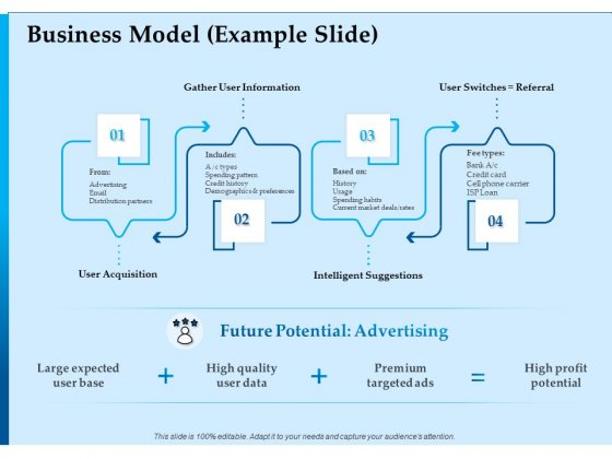 Corporate Fundraising Ideas And Strategies Business Model Example Slide Ppt Infographics Shapes PDF