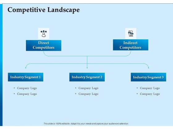 Corporate Fundraising Ideas And Strategies Competitive Landscape Ppt Portfolio Templates PDF