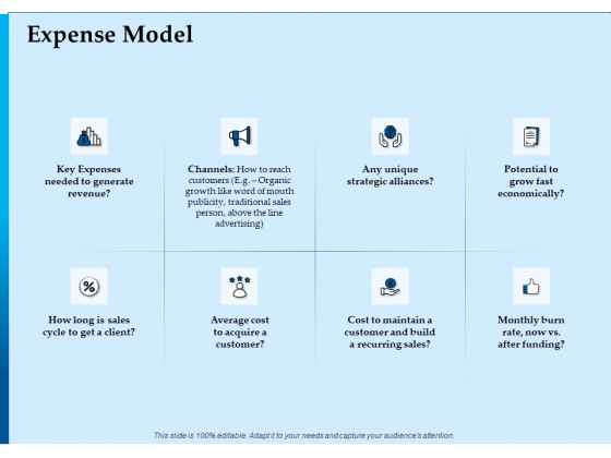 Corporate Fundraising Ideas And Strategies Expense Model Ppt Outline Background PDF