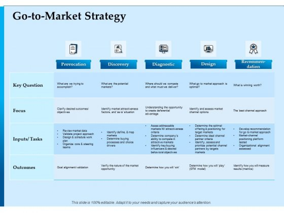 Corporate Fundraising Ideas And Strategies Go To Market Strategy Ppt Show Format PDF