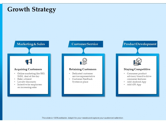 Corporate Fundraising Ideas And Strategies Growth Strategy Ppt Icon Show PDF